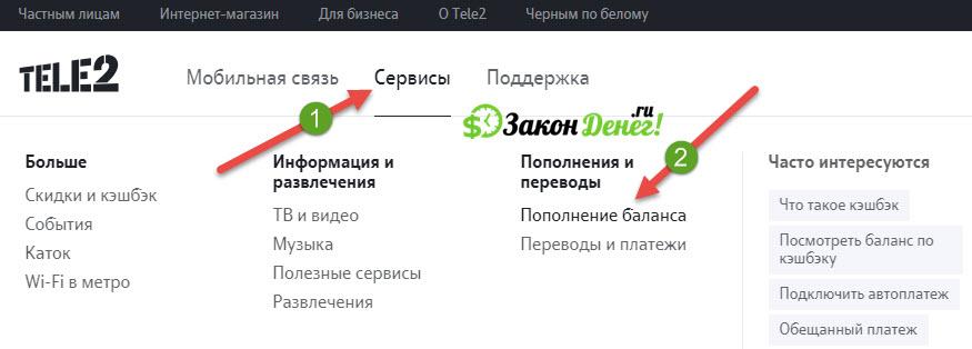 Райффайзенбанк перевод с карты на карту другого банка без комиссии